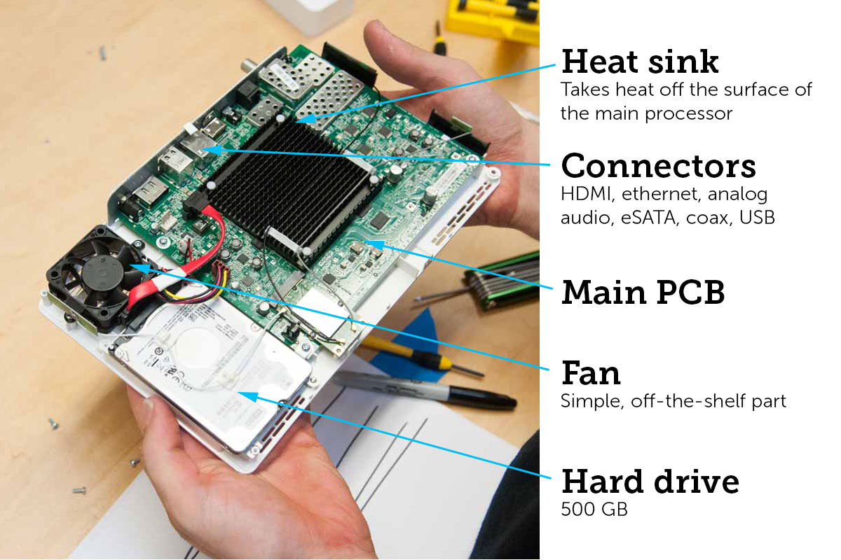 Tivo Bolt Teardown Pin Tv Monitor Diagram Blog Electronic Circuit Design On Pinterest Taking Off The Back Casing We Find A Massive Heat Sink In Middle Of Main Pcb Which Takes Surface Processor Through